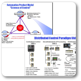 Highly Distributed Control